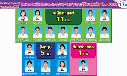 ขอแสดงความยินดีกับนักเรียน ที่ได้คะแนนสอบ O-Net ปี 2563 เต็ม 100 คะแนน