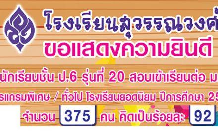 ขอแสดงความยินดีกับนักเรียนชั้น ป.6 สอบเข้า ม.1 ปี 2562