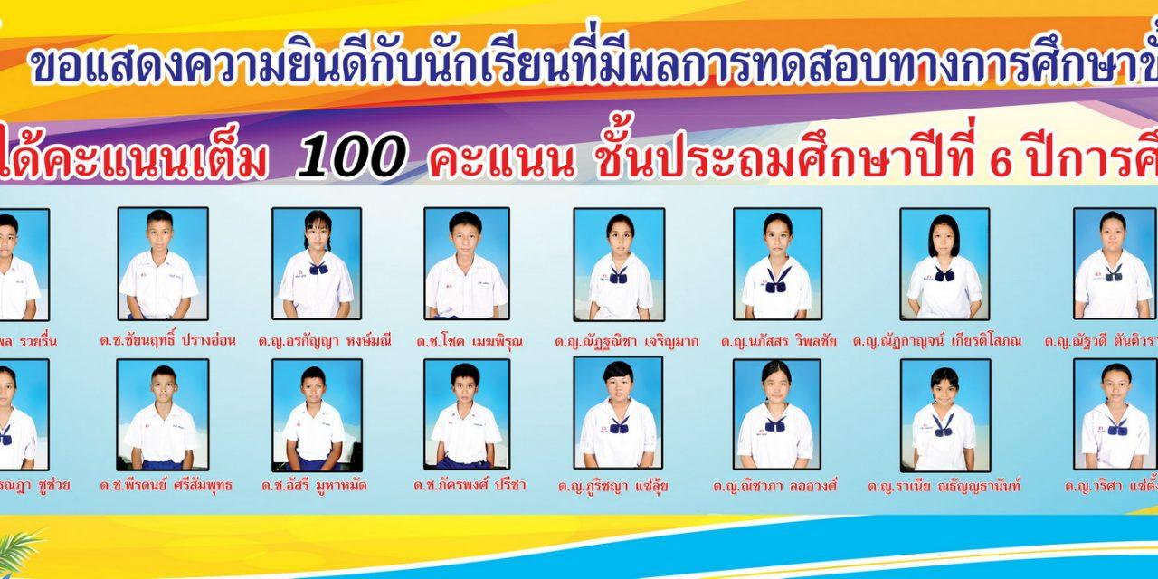 ขอแสดงความยินดีกับนักเรียนที่สอบได้คะแนน O-NET เต็ม 100 คะแนน